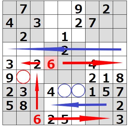 ナンプレにおける仮置き+行の固定3