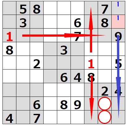 ナンプレにおける仮置き+行の固定2